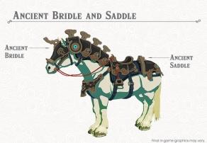 The Legend of Zelda BOTW- The Champions' Ballad - Ancient Horse Gear